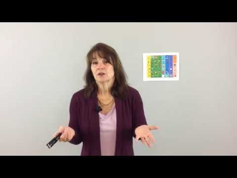 How To Teach Joint Attention in Children with Autism Spectrum Disorders!