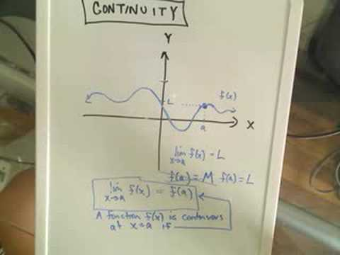 Continuity and Limits Made Easy - Part 1 of 2