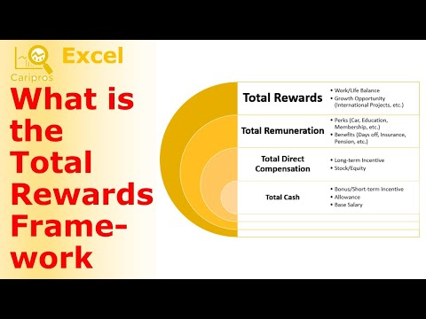 What is the Total Rewards Framework and Why it is Important?