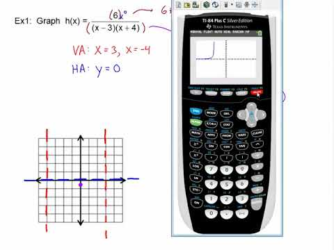 More Graphs of Rational Functions