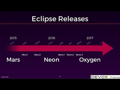 How to Install Eclipse C++ IDE OXYGEN on Windows 10/8/7