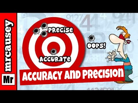 Accuracy and Precision in Measurements Explained