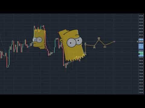 BTC Bitcoin Simpsonian Analysis March 28 - Is a Lisa Retracement Imminent?