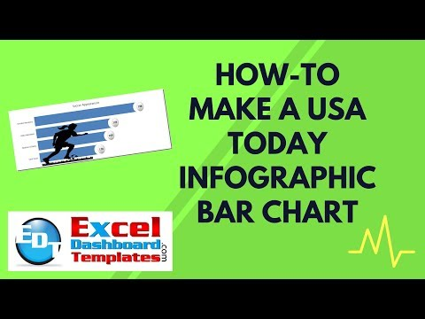 How-to Make a USA Today InfoGraphic Bar Chart In Excel
