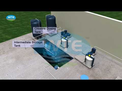 Sewage Treatment Plant - Above Ground