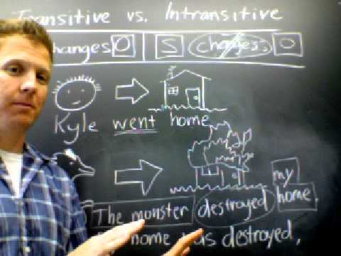 The Passive: Transitive Vs. Intransitive Verbs