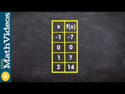 Finding the rule for a linear function when given a table - How to solve math problems
