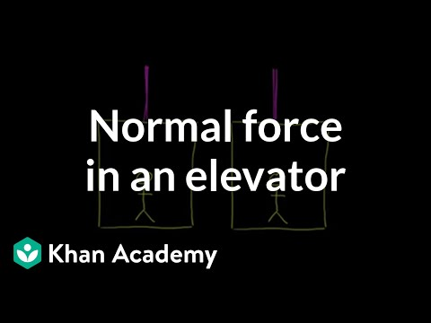 Normal force in an elevator | Forces and Newton's laws of motion | Physics | Khan Academy