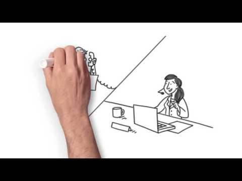 Popular Videos - Bank of America & Credit score
