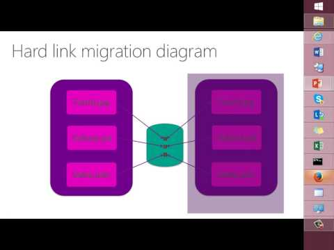 Hard Link Migration of User Files and Settings, Module 3