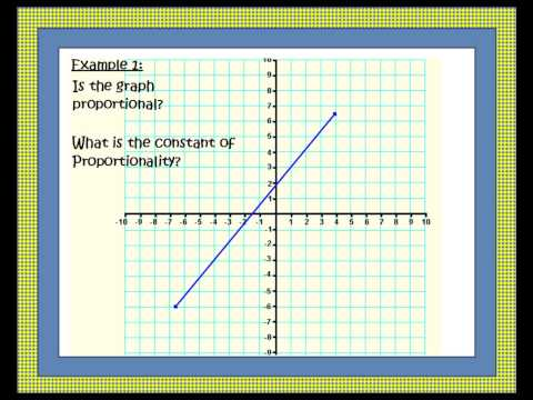 Graphing the Constant of Proportionality