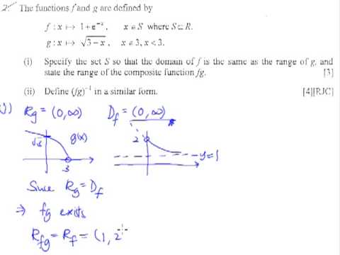 Functions - Example 7 (RJC - domain and range of a composite function)