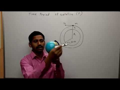 Gravitation Maharashtra Board Physics Time Period of Satellite
