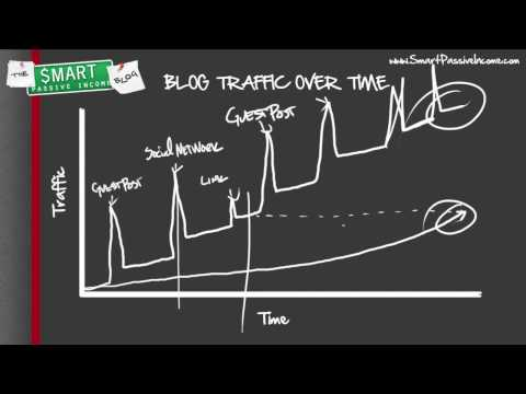 Strategies to Increase Blog Traffic in Less Time