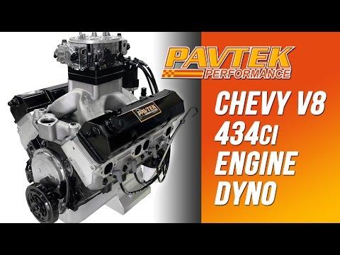 Pavtek 434ci Chevy V8 Eliminator engine dyno
