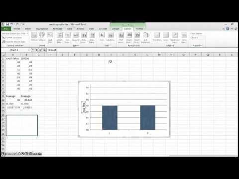 Standard Deviations/Error bars