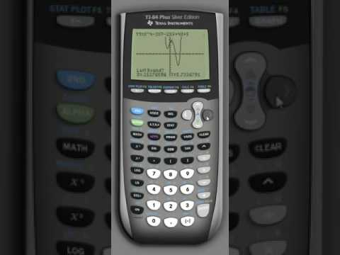 Using a graphing calculator to find local extrema of a polynomial function