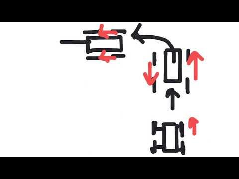 FTC Programming Part 4: Simple Autonomous