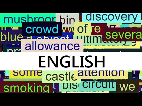 3000+ Common English Words with Pronunciation