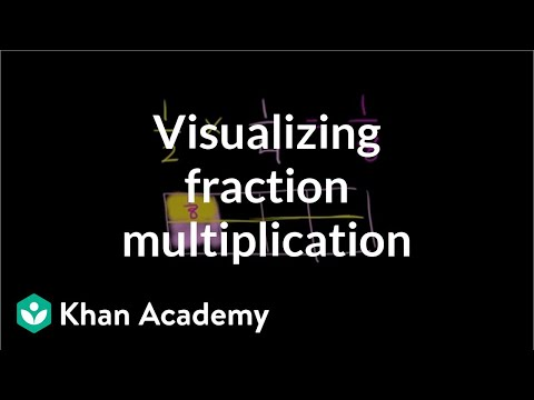 Multiplying fractions: visualizing | Fractions | 5th grade | Khan Academy