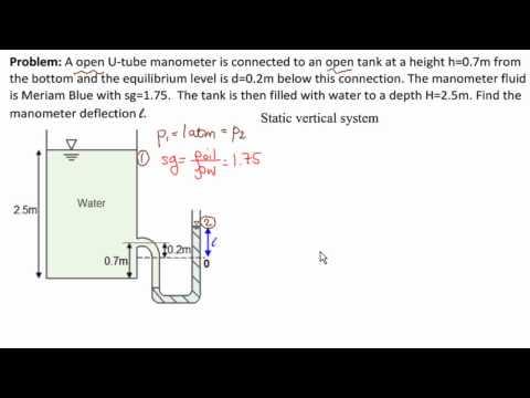 Open Reservoir U-Manometer Deflection