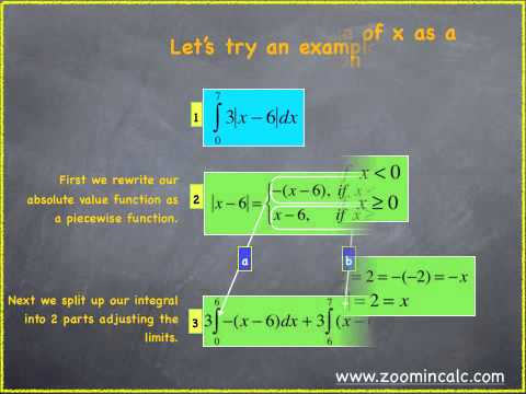 Integration with Absolute Value