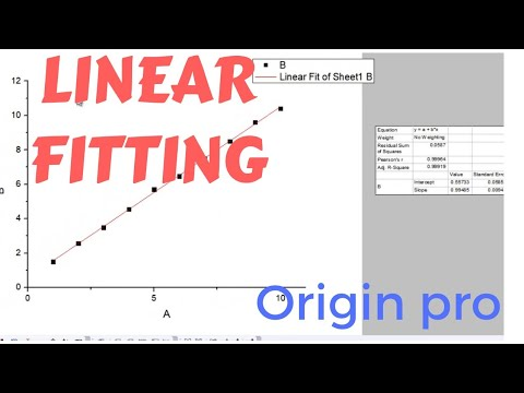 How to perform LINEAR FITTING (regression) in ORIGIN PRO? [TUTORIAL]