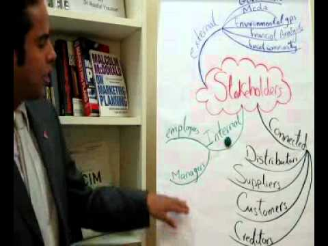 How To Develop A Marketing Strategy in Four Steps (Quick tips) - Part Two - ARABIC.flv
