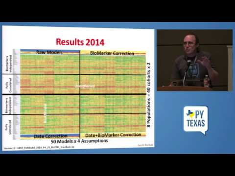 The Reference Model for Disease Progression and Latest Developments in the MIST