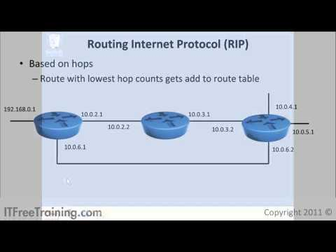 Configure Routing for Windows Server 2008
