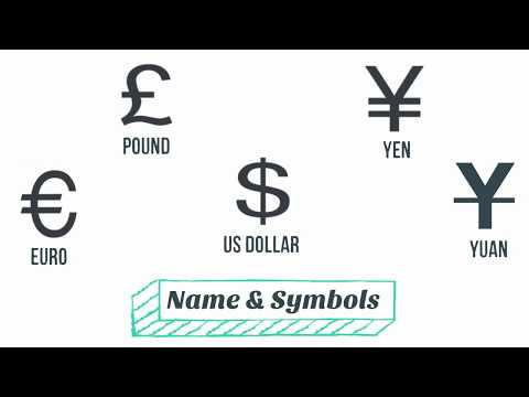 Currency Pair: Name & Symbols