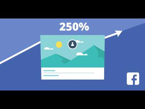 How to post a clickable image on Facebook, Twitter & LinkedIn in seconds 2018