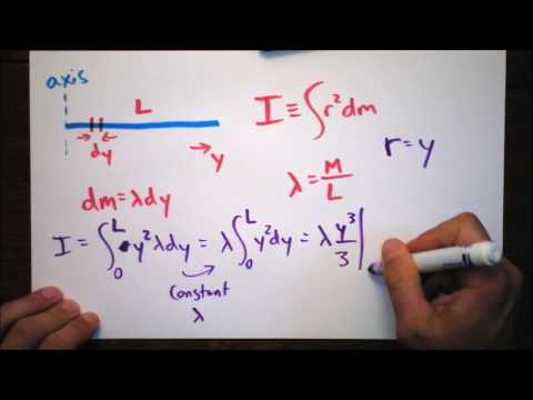 How to Calculate I of a Stick   Moments of Inertia In Your Face   Doc Physics