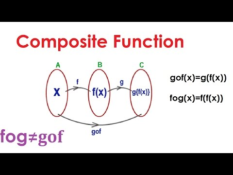 Basic of Composite Function | Part 1