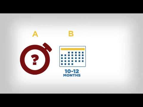 How Long Does it Take for Issues to Hit Your Credit Report? - Credit Quiz