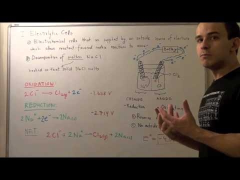 Electrolytic Cells and Electrolysis