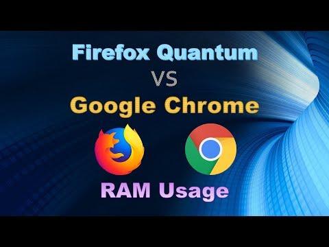 Firefox Quantum vs Google Chrome - RAM Usage