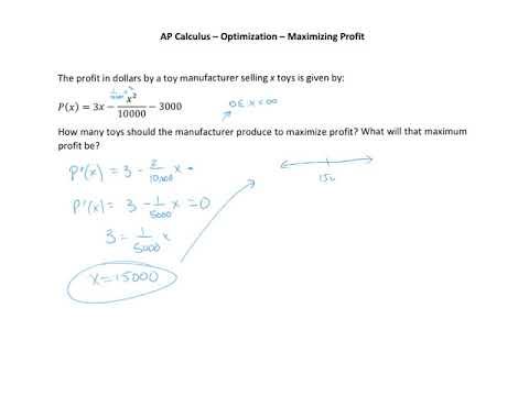 AP Calculus - Optimization - Maximizing Profit
