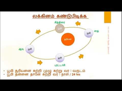 Astrology in Tamil, குழந்தை பிறக்கும் போது ஜாதகக் கட்டம் எவ்வாறு கணிக்கப்படுகிறது Lagna,Lagnam, Rasi