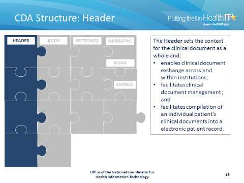 Part 1 Introduction to C CDA and corresponding 2014 Edition EHR Certification Criteria