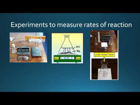 6.1.2 Describe suitable experimental procedures for measuring rates of reactions.