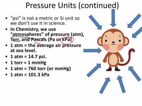 7.1 CHEM pressure units, STP, and temp units