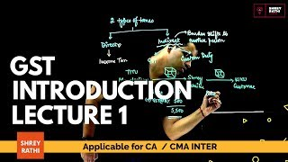 GST Introduction | Lecture 1 | | CA Inter |