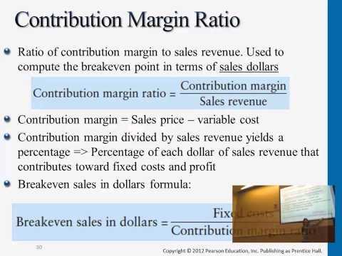Contribution Margin Ratio