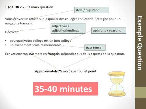 How to tackle the AQA GCSE French Higher Writing paper 2018