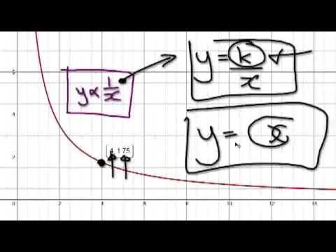 Video 866 - Finding constant of proportionality from a graph - Practice