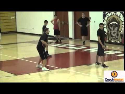 3 Line Slide ( Mackey Via teachhoops.com) and Sprint Defensive Drill