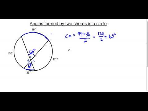 Angles formed by two chords in a circle