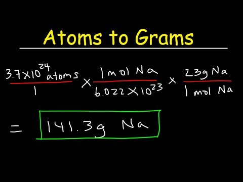 Converting Between Moles, Atoms, and Grams