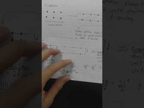 Alum video 3 and d-spacing